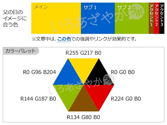 【黄色】父の日を表現する配色