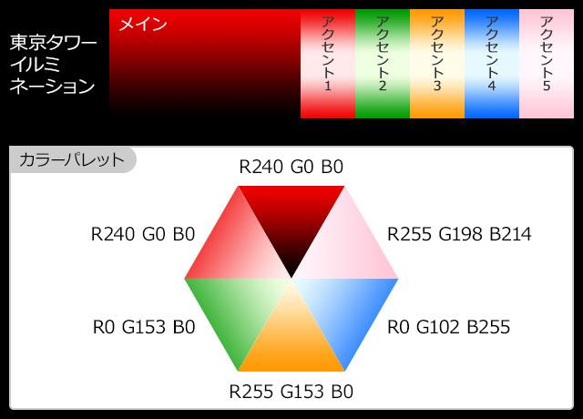 【天皇陛下の即位を祝う「東京タワー」のイルミネーションの配色】